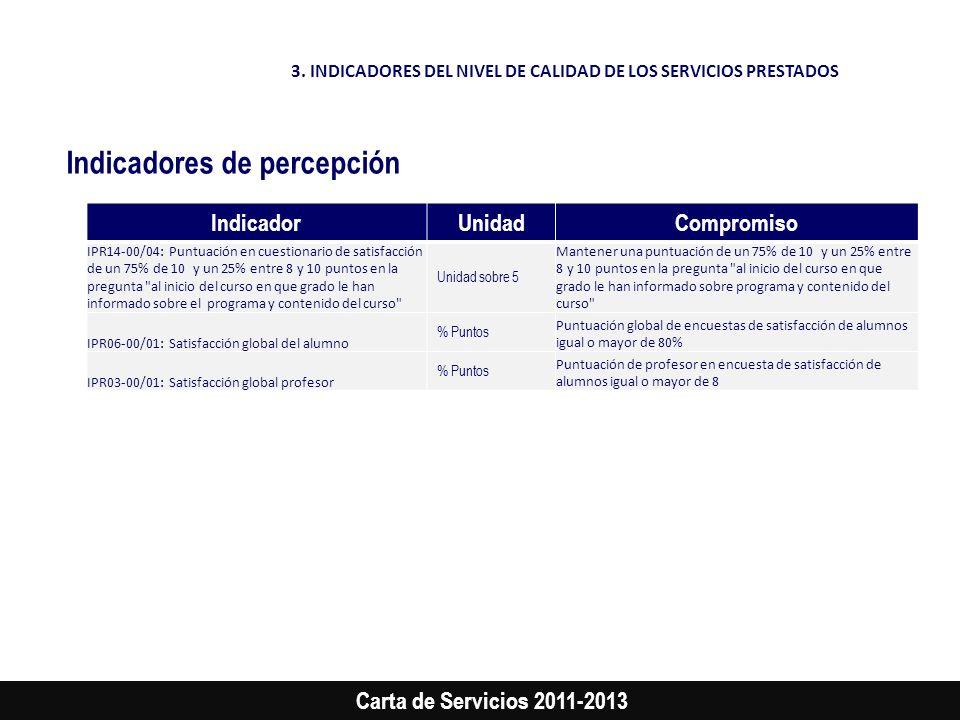 Carta de Servicios 2011-2013 Indicadores de percepción 3. INDICADORES DEL NIVEL DE CALIDAD DE LOS SERVICIOS PRESTADOS IndicadorUnidadCompromiso IPR14-