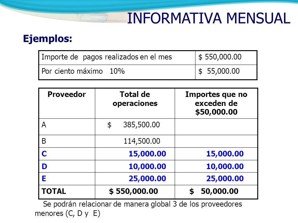 INFORMATIVA MENSUAL Ejemplos: Importe de pagos realizados en el mes$ 550,000.00 Por ciento máximo 10%$ 55,000.00 ProveedorTotal de operaciones Importes que no exceden de $50,000.00 A $ 385,500.00 B 114,500.00 C 15,000.00 D 10,000.00 E 25,000.00 TOTAL $ 550,000.00 $ 50,000.00 Se podrán relacionar de manera global 3 de los proveedores menores (C, D y E)