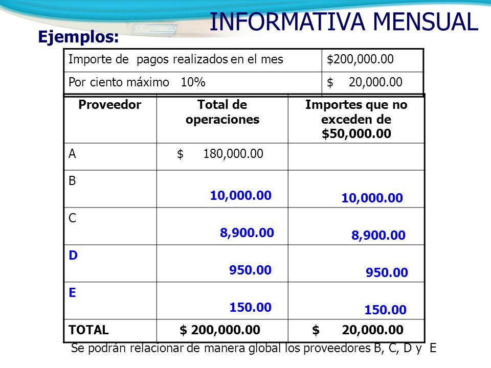 INFORMATIVA MENSUAL Ejemplos: Importe de pagos realizados en el mes$200,000.00 Por ciento máximo 10%$ 20,000.00 ProveedorTotal de operaciones Importes que no exceden de $50,000.00 A $ 180,000.00 B 10,000.00 C 8,900.00 D 950.00 950.00 E 150.00 150.00 TOTAL $ 200,000.00 $ 20,000.00 Se podrán relacionar de manera global los proveedores B, C, D y E