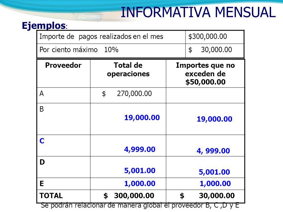INFORMATIVA MENSUAL Ejemplos : Importe de pagos realizados en el mes$300,000.00 Por ciento máximo 10%$ 30,000.00 ProveedorTotal de operaciones Importes que no exceden de $50,000.00 A $ 270,000.00 B 19,000.00 C 4,999.00 4, 999.00 D 5,001.00 5,001.00 E1,000.00 TOTAL $ 300,000.00 $ 30,000.00 Se podrán relacionar de manera global el proveedor B, C,D y E