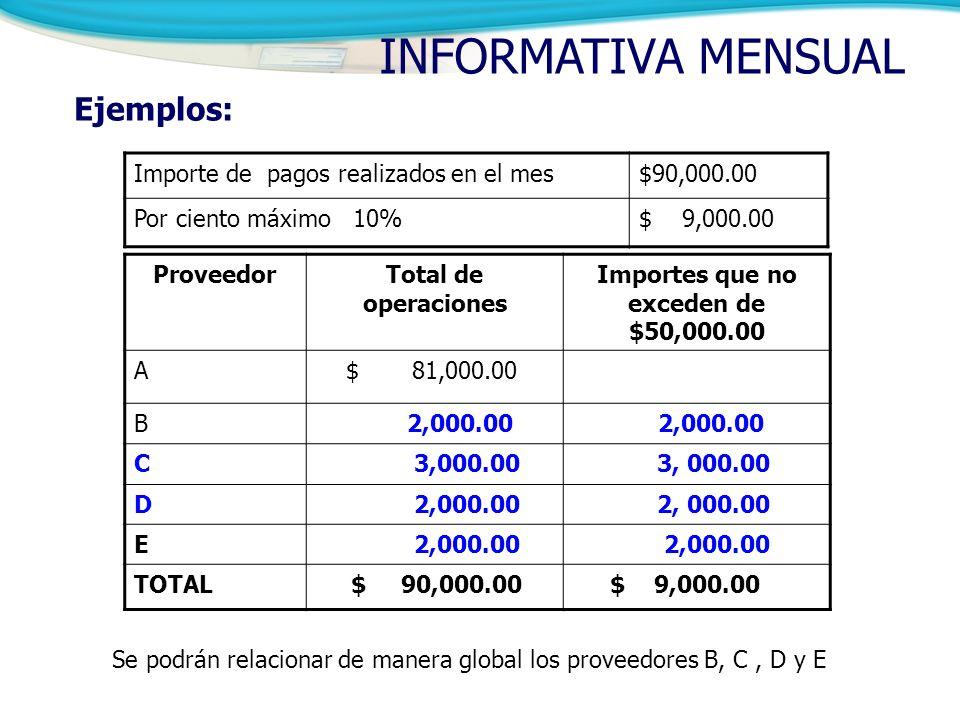 INFORMATIVA MENSUAL Ejemplos: Importe de pagos realizados en el mes$90,000.00 Por ciento máximo 10%$ 9,000.00 ProveedorTotal de operaciones Importes que no exceden de $50,000.00 A $ 81,000.00 B 2,000.00 C 3,000.00 D 2,000.00 E TOTAL $ 90,000.00 $ 9,000.00 Se podrán relacionar de manera global los proveedores B, C, D y E