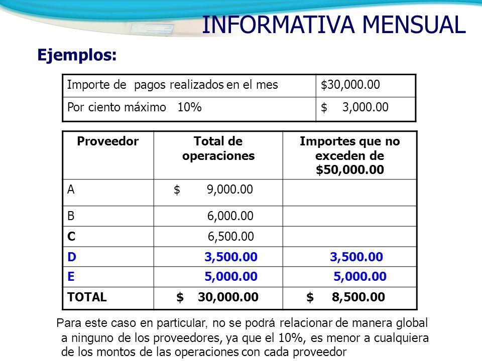 INFORMATIVA MENSUAL Ejemplos: Importe de pagos realizados en el mes$30,000.00 Por ciento máximo 10%$ 3,000.00 ProveedorTotal de operaciones Importes que no exceden de $50,000.00 A $ 9,000.00 B 6,000.00 C 6,500.00 D 3,500.00 E 5,000.00 TOTAL $ 30,000.00 $ 8,500.00 Para este caso en particular, no se podrá relacionar de manera global a ninguno de los proveedores, ya que el 10%, es menor a cualquiera de los montos de las operaciones con cada proveedor