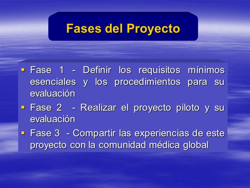 Fase 1 - Definir los requisitos mínimos esenciales y los procedimientos para su evaluación Fase 1 - Definir los requisitos mínimos esenciales y los procedimientos para su evaluación Fase 2 - Realizar el proyecto piloto y su evaluación Fase 2 - Realizar el proyecto piloto y su evaluación Fase 3 - Compartir las experiencias de este proyecto con la comunidad médica global Fase 3 - Compartir las experiencias de este proyecto con la comunidad médica global Fases del Proyecto