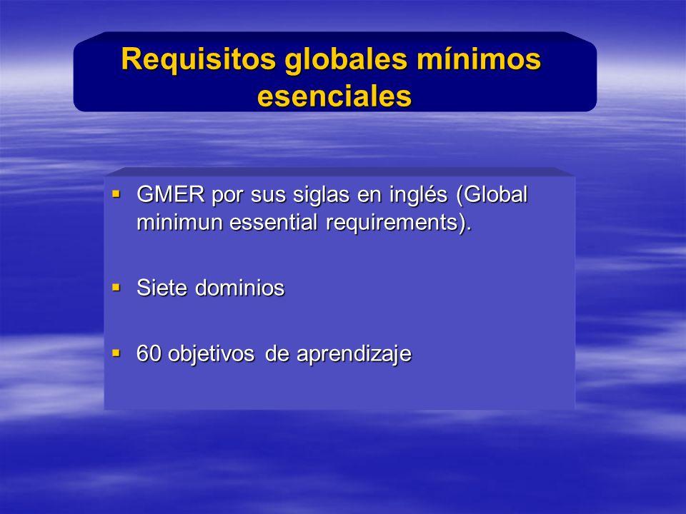 GMER por sus siglas en inglés (Global minimun essential requirements).
