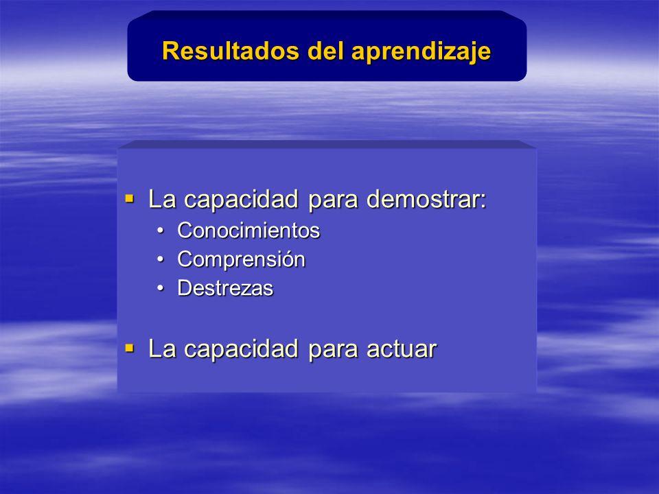 La capacidad para demostrar: La capacidad para demostrar: ConocimientosConocimientos ComprensiónComprensión DestrezasDestrezas La capacidad para actuar La capacidad para actuar Resultados del aprendizaje