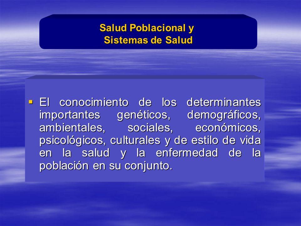 El conocimiento de los determinantes importantes genéticos, demográficos, ambientales, sociales, económicos, psicológicos, culturales y de estilo de vida en la salud y la enfermedad de la población en su conjunto.