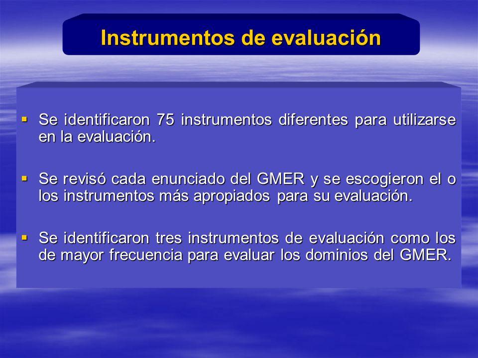 Se identificaron 75 instrumentos diferentes para utilizarse en la evaluación.
