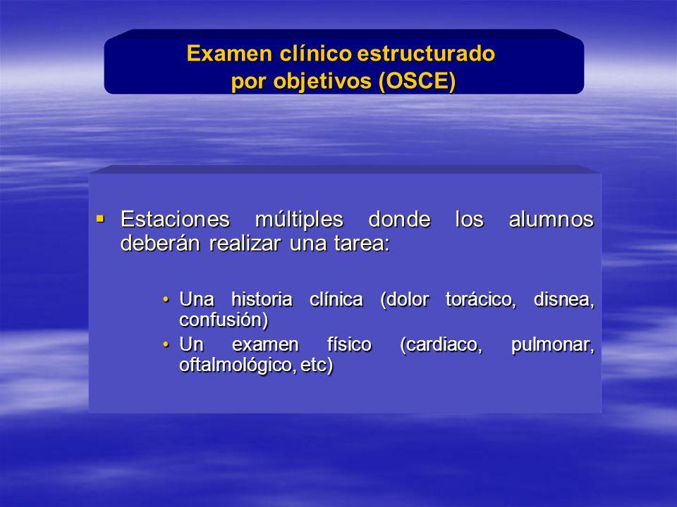 Estaciones múltiples donde los alumnos deberán realizar una tarea: Estaciones múltiples donde los alumnos deberán realizar una tarea: Una historia clínica (dolor torácico, disnea, confusión)Una historia clínica (dolor torácico, disnea, confusión) Un examen físico (cardiaco, pulmonar, oftalmológico, etc)Un examen físico (cardiaco, pulmonar, oftalmológico, etc) Examen clínico estructurado por objetivos (OSCE)