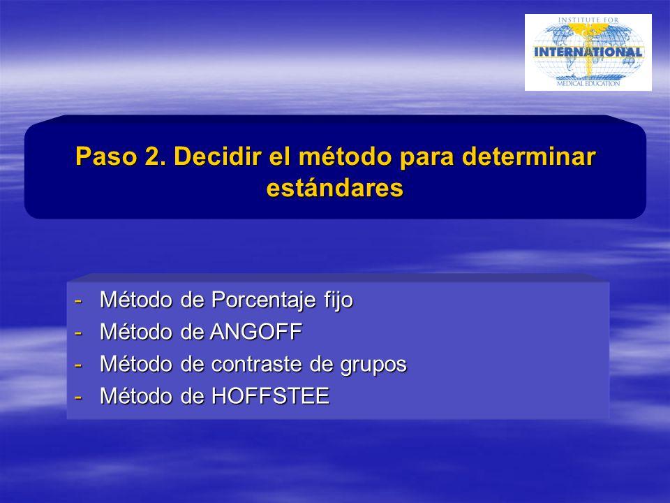 -Método de Porcentaje fijo -Método de ANGOFF -Método de contraste de grupos -Método de HOFFSTEE Paso 2.