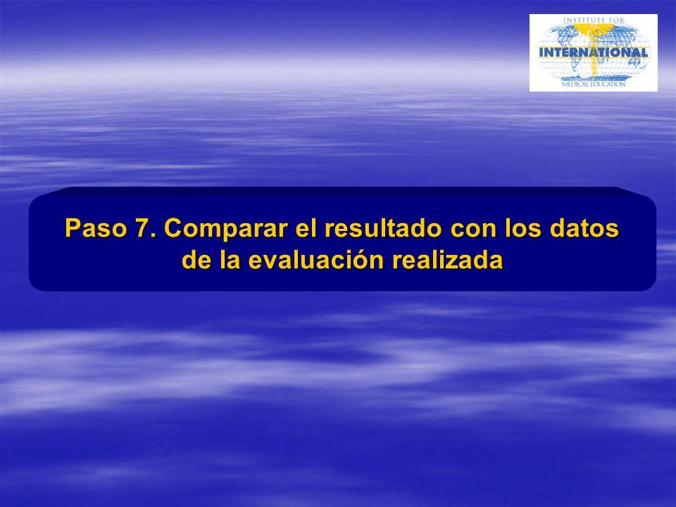 Paso 7. Comparar el resultado con los datos de la evaluación realizada