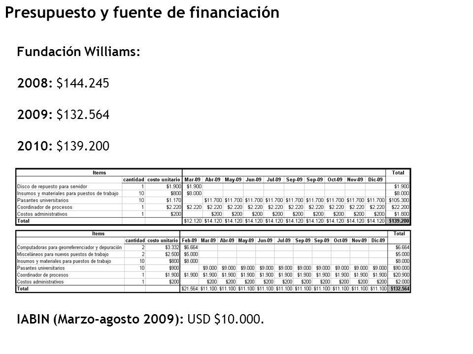 Fundación Williams: 2008: $144.245 2009: $132.564 2010: $139.200 IABIN (Marzo-agosto 2009): USD $10.000.