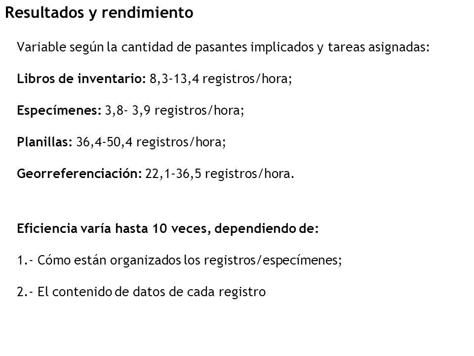 Variable según la cantidad de pasantes implicados y tareas asignadas: Libros de inventario: 8,3-13,4 registros/hora; Especímenes: 3,8- 3,9 registros/hora; Planillas: 36,4-50,4 registros/hora; Georreferenciación: 22,1-36,5 registros/hora.