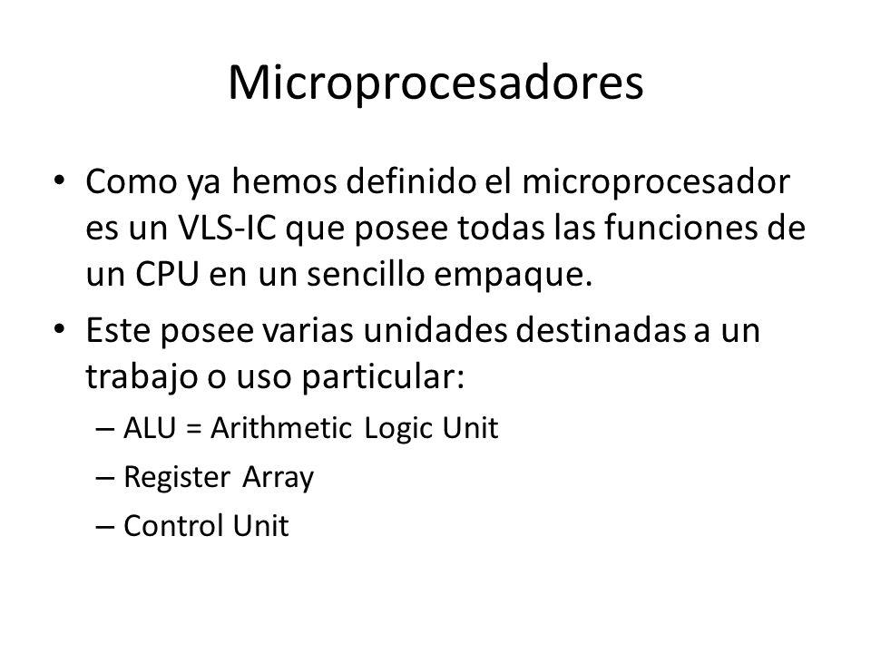 Microprocesadores Como ya hemos definido el microprocesador es un VLS-IC que posee todas las funciones de un CPU en un sencillo empaque.