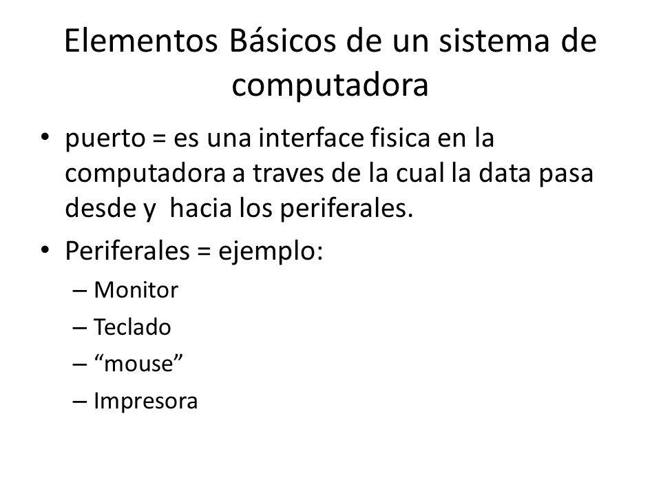 Elementos Básicos de un sistema de computadora puerto = es una interface fisica en la computadora a traves de la cual la data pasa desde y hacia los periferales.