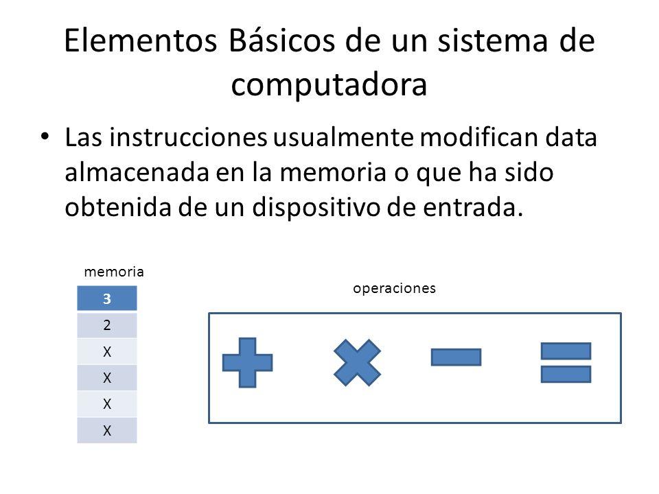 Elementos Básicos de un sistema de computadora Las instrucciones usualmente modifican data almacenada en la memoria o que ha sido obtenida de un dispositivo de entrada.