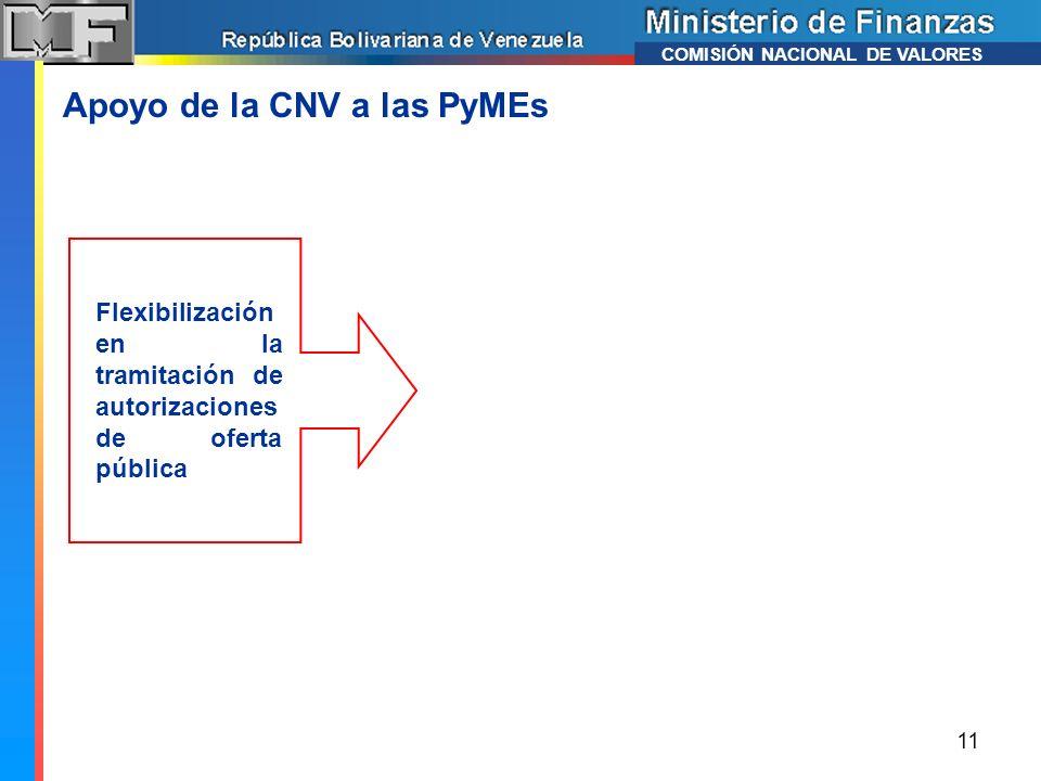 Apoyo de la CNV a las PyMEs Flexibilización en la tramitación de autorizaciones de oferta pública COMISIÓN NACIONAL DE VALORES 11