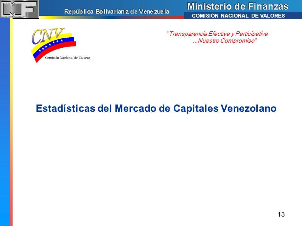 Transparencia Efectiva y Participativa...Nuestro Compromiso COMISIÓN NACIONAL DE VALORES 13 Estadísticas del Mercado de Capitales Venezolano