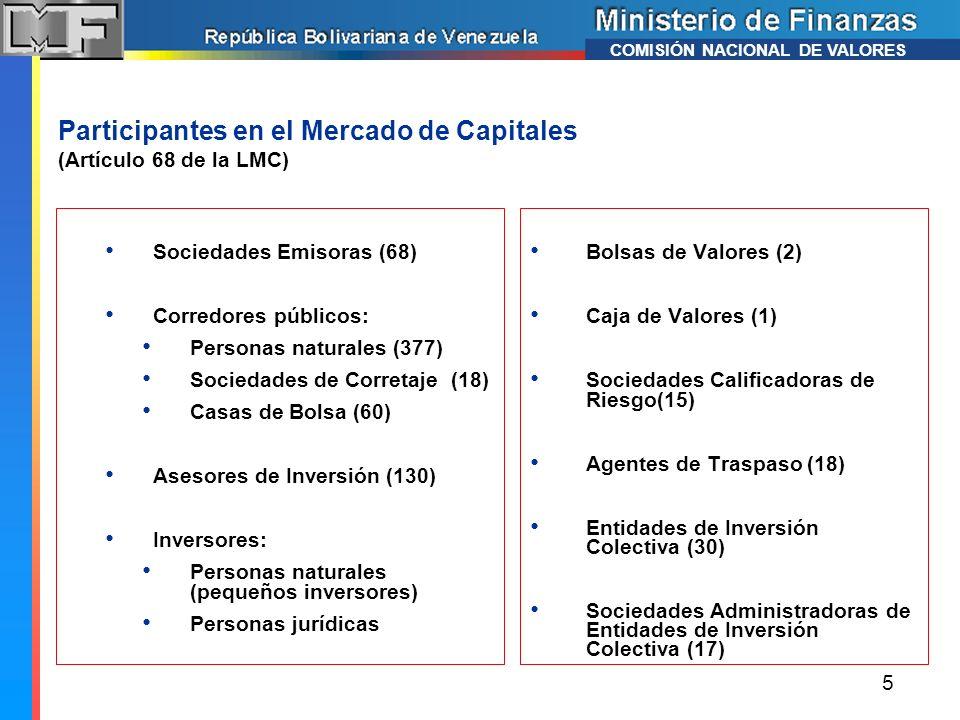 Participantes en el Mercado de Capitales (Artículo 68 de la LMC) Sociedades Emisoras (68) Corredores públicos: Personas naturales (377) Sociedades de