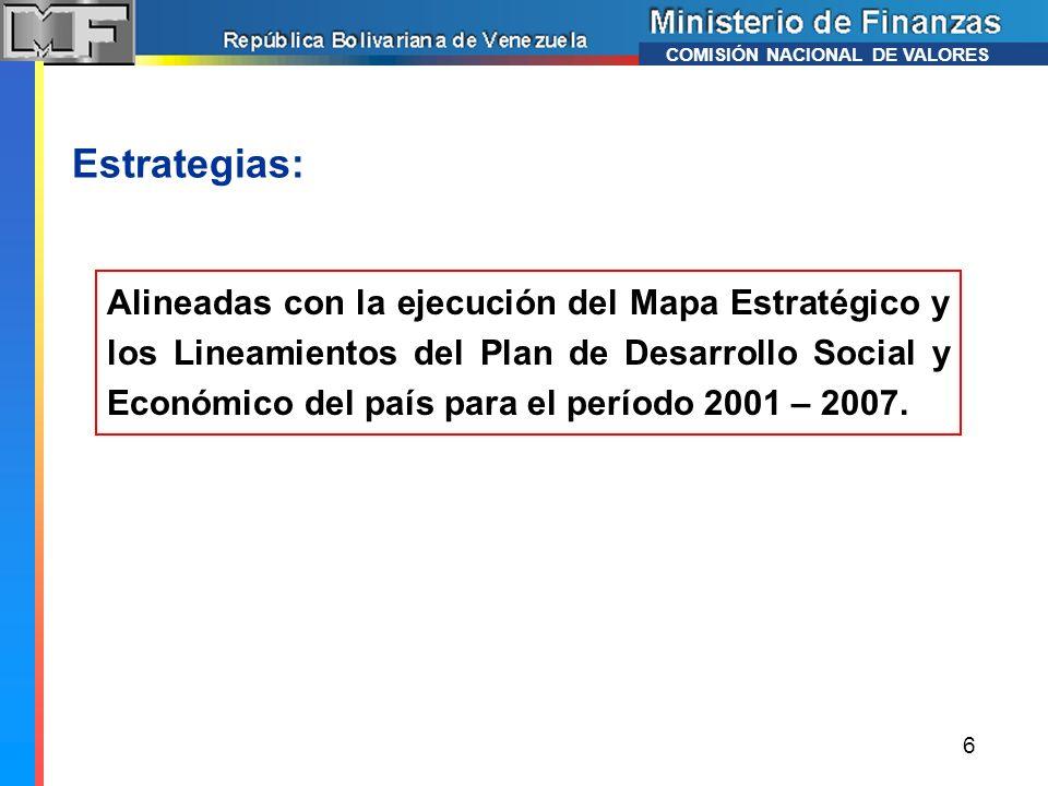 COMISIÓN NACIONAL DE VALORES Crecimiento de las Ofertas Públicas por tipo de Título Primer semestre 2004 vs.