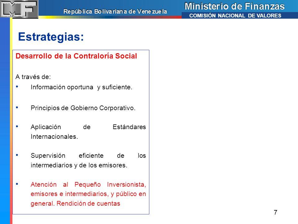 Estrategias: COMISIÓN NACIONAL DE VALORES Desarrollo de la Contraloría Social A través de: Información oportuna y suficiente. Principios de Gobierno C