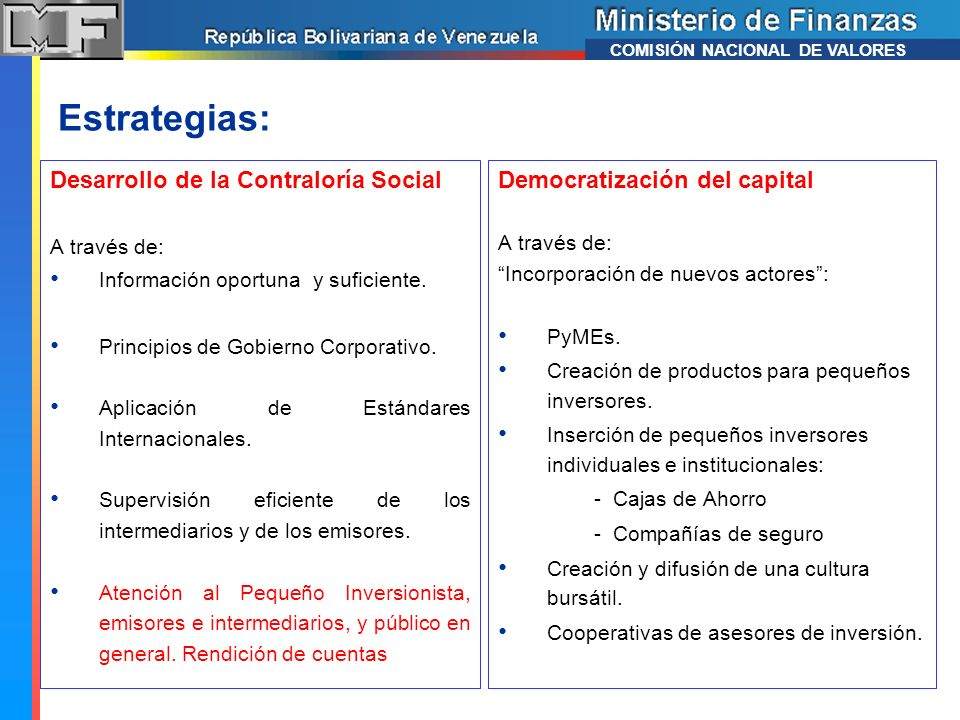 Estrategias: Democratización del capital A través de: Incorporación de nuevos actores: PyMEs. Creación de productos para pequeños inversores. Inserció