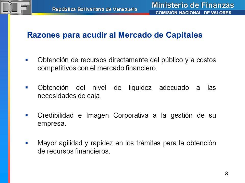 Razones para acudir al Mercado de Capitales Obtención de recursos directamente del público y a costos competitivos con el mercado financiero. Obtenció