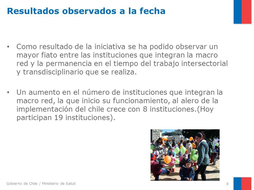 Gobierno de Chile / Ministerio de Salud Resultados observados a la fecha Como resultado de la iniciativa se ha podido observar un mayor fiato entre las instituciones que integran la macro red y la permanencia en el tiempo del trabajo intersectorial y transdisciplinario que se realiza.