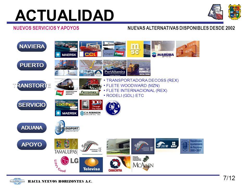 NUEVAS ALTERNATIVAS DISPONIBLES DESDE 2002 ACTUALIDAD HACIA NUEVOS HORIZONTES A.C. NUEVOS SERVICIOS Y APOYOS NAVIERA PUERTO TRANSTORTE SERVICIO LOGIST