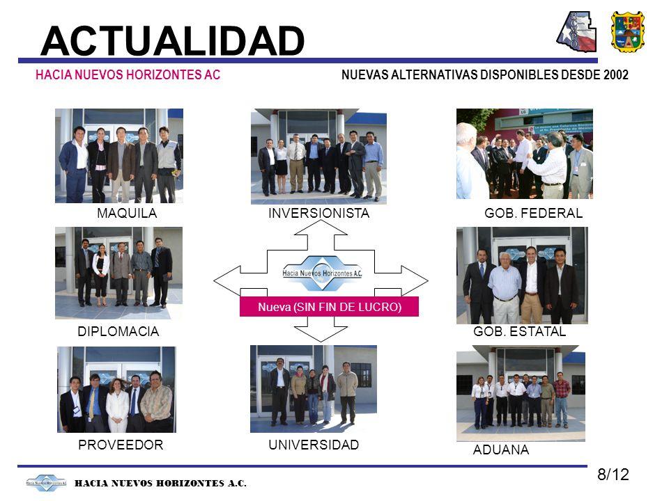 NUEVAS ALTERNATIVAS DISPONIBLES DESDE 2002 HACIA NUEVOS HORIZONTES A.C. HACIA NUEVOS HORIZONTES AC ACTUALIDAD Nueva (SIN FIN DE LUCRO) MAQUILAINVERSIO