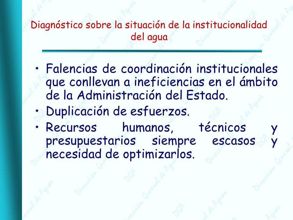 Diagnóstico sobre la situación de la institucionalidad del agua Falencias de coordinación institucionales que conllevan a ineficiencias en el ámbito de la Administración del Estado.