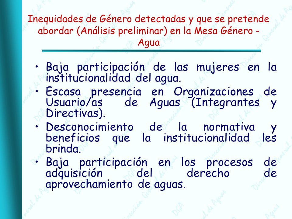 Inequidades de Género detectadas y que se pretende abordar (Análisis preliminar) en la Mesa Género - Agua Baja participación de las mujeres en la institucionalidad del agua.