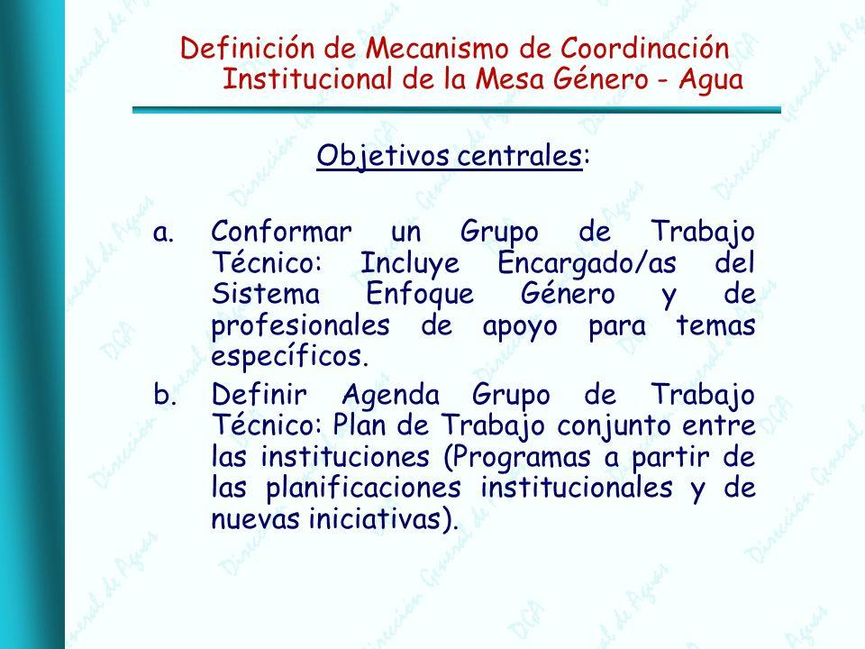 Definición de Mecanismo de Coordinación Institucional de la Mesa Género - Agua Objetivos centrales: a.Conformar un Grupo de Trabajo Técnico: Incluye Encargado/as del Sistema Enfoque Género y de profesionales de apoyo para temas específicos.