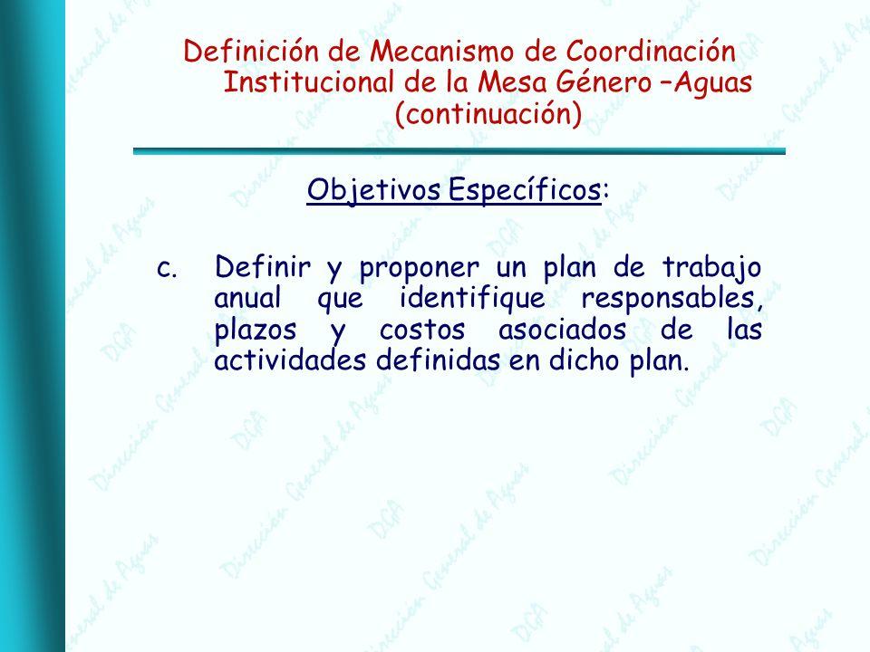 Definición de Mecanismo de Coordinación Institucional de la Mesa Género –Aguas (continuación) Objetivos Específicos: c.Definir y proponer un plan de trabajo anual que identifique responsables, plazos y costos asociados de las actividades definidas en dicho plan.