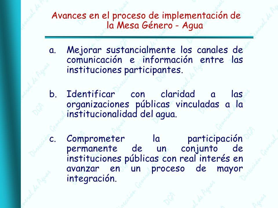 Avances en el proceso de implementación de la Mesa Género - Agua a.Mejorar sustancialmente los canales de comunicación e información entre las instituciones participantes.