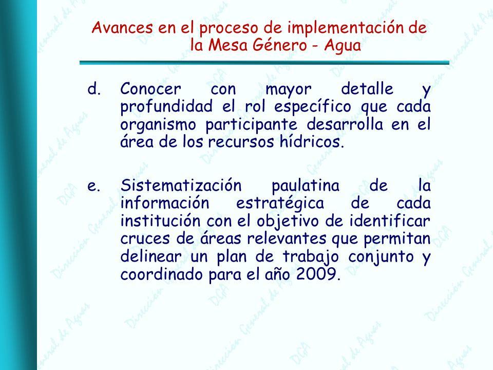 Avances en el proceso de implementación de la Mesa Género - Agua d.Conocer con mayor detalle y profundidad el rol específico que cada organismo participante desarrolla en el área de los recursos hídricos.