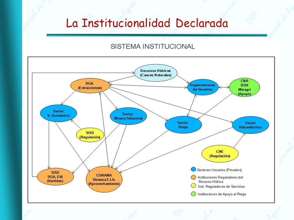 La Institucionalidad Declarada