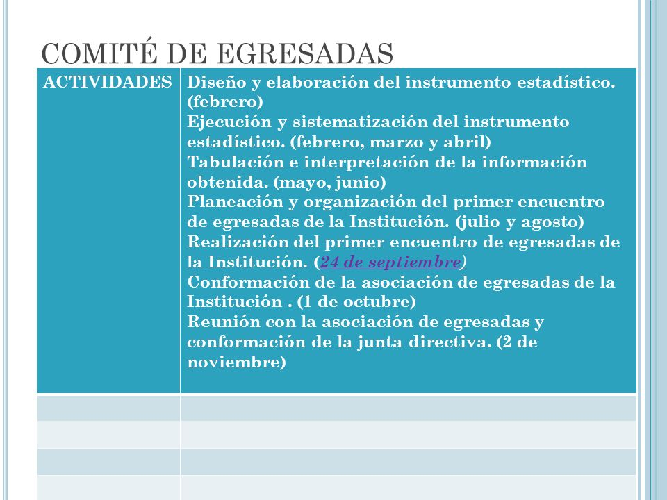 COMITÉ DE EGRESADAS ACTIVIDADESDiseño y elaboración del instrumento estadístico. (febrero) Ejecución y sistematización del instrumento estadístico. (f