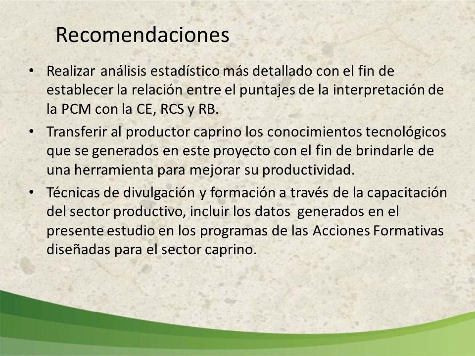 Recomendaciones Realizar análisis estadístico más detallado con el fin de establecer la relación entre el puntajes de la interpretación de la PCM con la CE, RCS y RB.