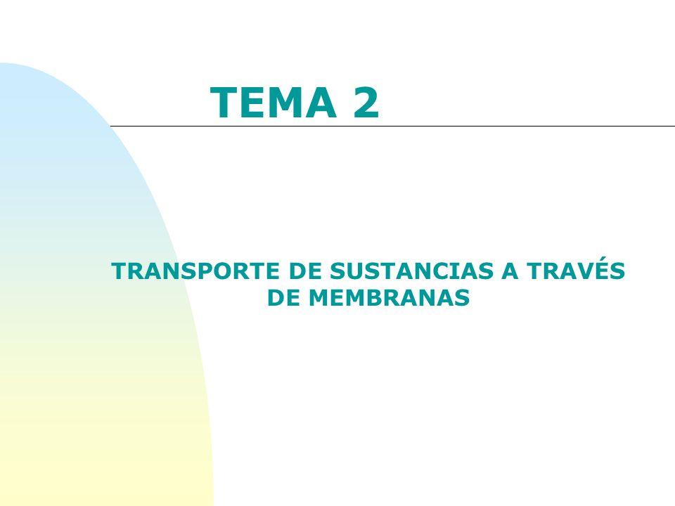 TEMA 2 TRANSPORTE DE SUSTANCIAS A TRAVÉS DE MEMBRANAS
