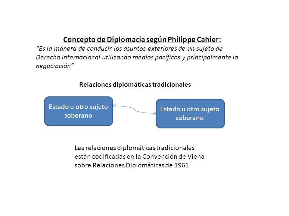 Concepto de Diplomacia según Philippe Cahier: Es la manera de conducir los asuntos exteriores de un sujeto de Derecho Internacional utilizando medios