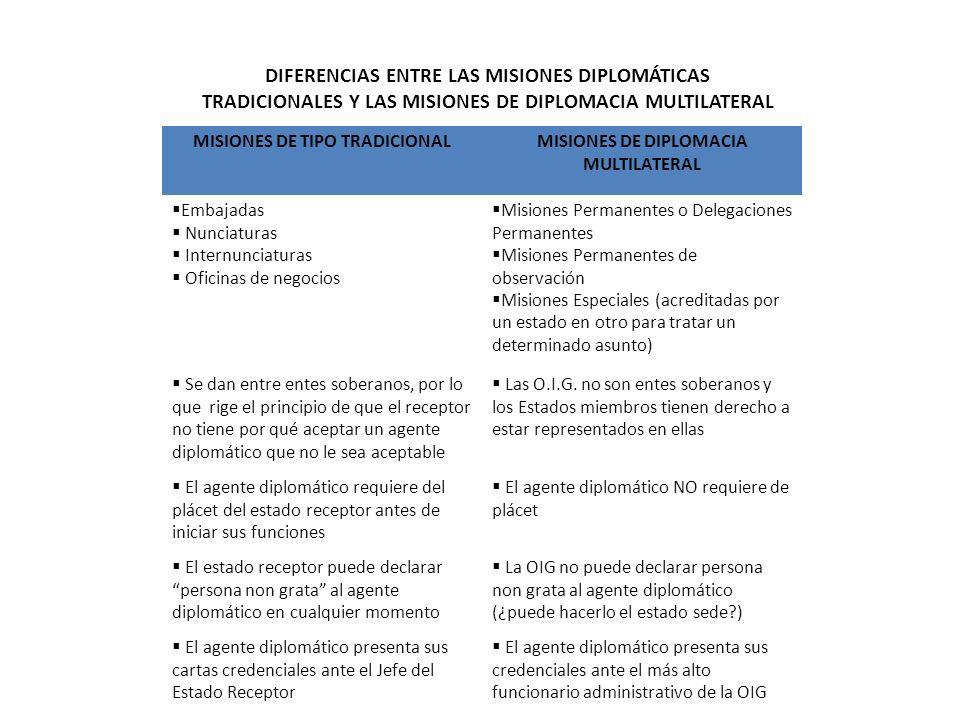DIFERENCIAS ENTRE LAS MISIONES DIPLOMÁTICAS TRADICIONALES Y LAS MISIONES DE DIPLOMACIA MULTILATERAL MISIONES DE TIPO TRADICIONALMISIONES DE DIPLOMACIA