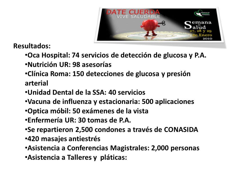 Resultados: Oca Hospital: 74 servicios de detección de glucosa y P.A.