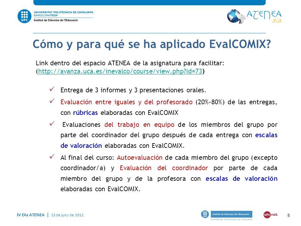 IV Dia ATENEA   15 de juny de 2012 19 Escala de valoración para la evaluación a cada uno de los miembros del grupo por parte coordinador/a