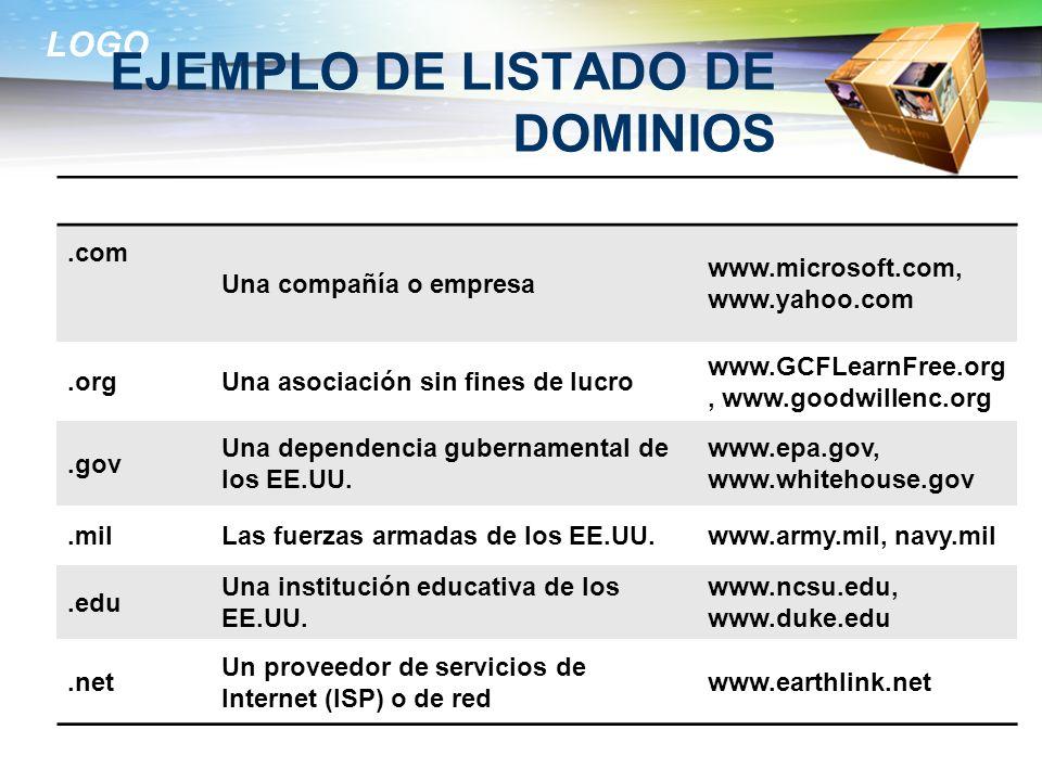 LOGO EJEMPLO DE LISTADO DE DOMINIOS ExtensiónSignificadoEjemplos.com Una compañía o empresa www.microsoft.com, www.yahoo.com.orgUna asociación sin fin
