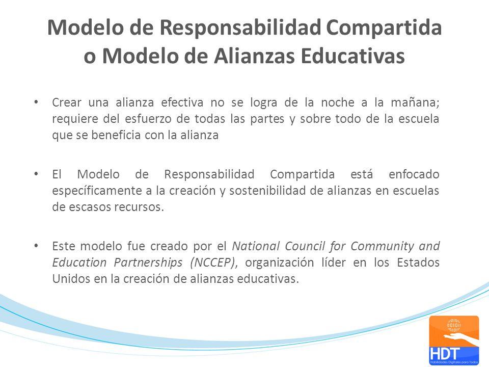 Modelo de Responsabilidad Compartida o Modelo de Alianzas Educativas Crear una alianza efectiva no se logra de la noche a la mañana; requiere del esfu