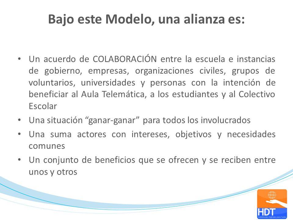 Bajo este Modelo, una alianza es: Un acuerdo de COLABORACIÓN entre la escuela e instancias de gobierno, empresas, organizaciones civiles, grupos de vo