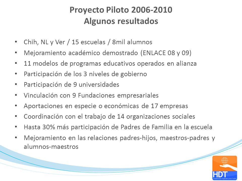 Proyecto Piloto 2006-2010 Algunos resultados Chih, NL y Ver / 15 escuelas / 8mil alumnos Mejoramiento académico demostrado (ENLACE 08 y 09) 11 modelos