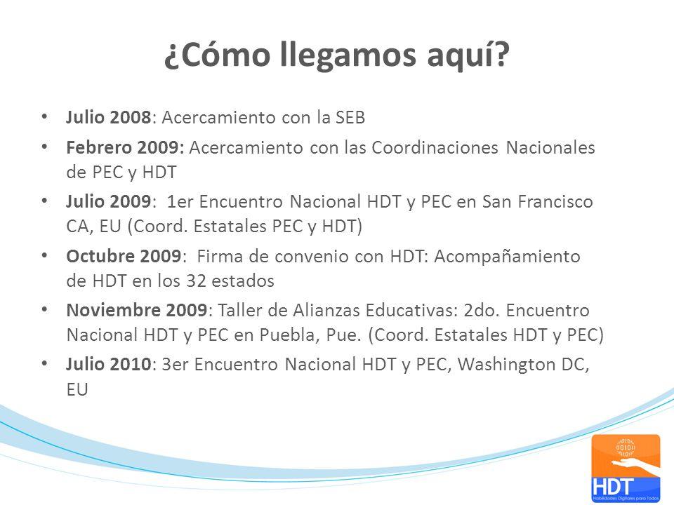 ¿Cómo llegamos aquí? Julio 2008: Acercamiento con la SEB Febrero 2009: Acercamiento con las Coordinaciones Nacionales de PEC y HDT Julio 2009: 1er Enc
