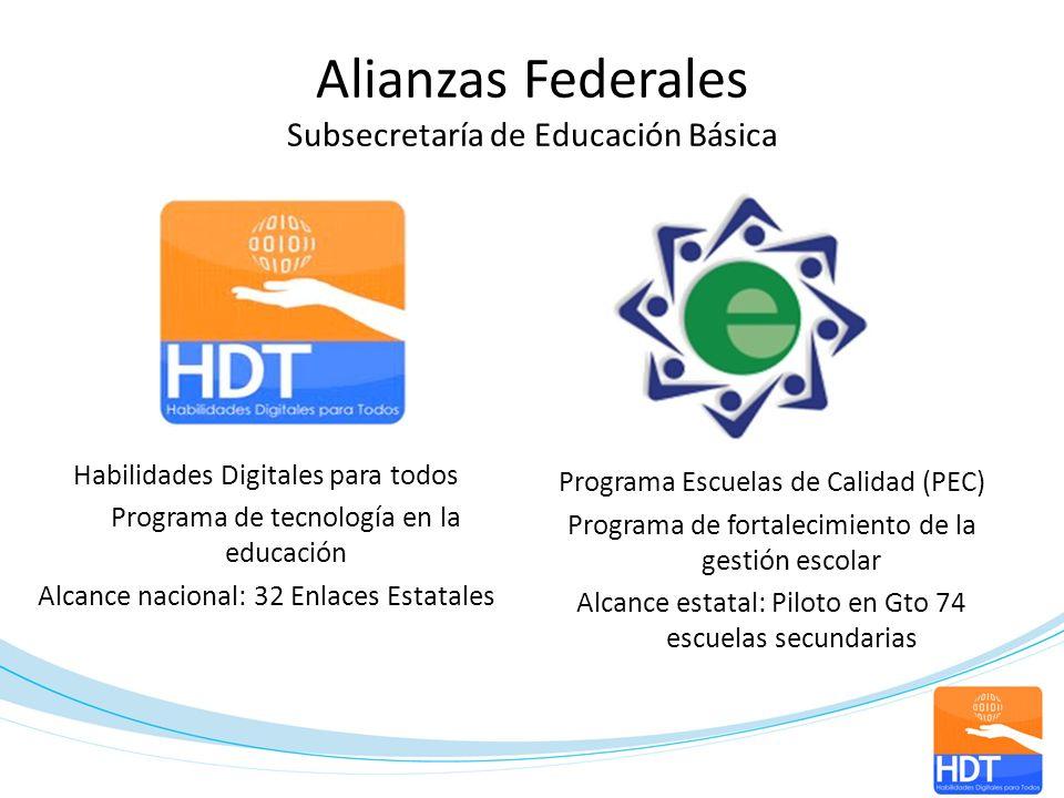 Alianzas Federales Subsecretaría de Educación Básica Habilidades Digitales para todos Programa de tecnología en la educación Alcance nacional: 32 Enla