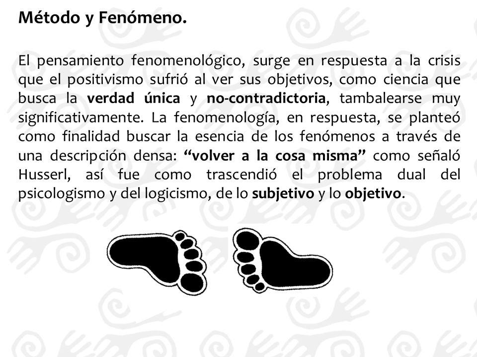 Método y Fenómeno.